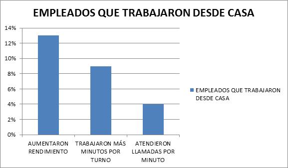 grafica 5