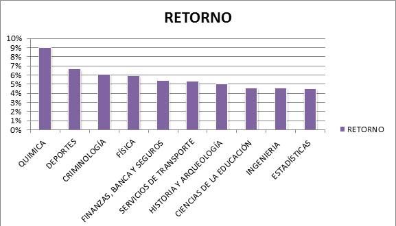 RETORNO 1