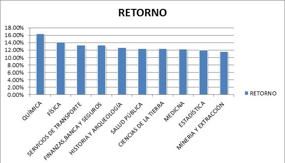 RETORNO 3